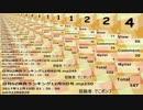 日刊SZ姉貴ランキング12月10日号.mp251