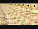日刊SZ姉貴ランキング12月11日号.mp252
