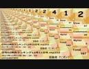 日刊SZ姉貴ランキング12月12日号.mp253