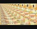 日刊SZ姉貴ランキング12月13日号.mp254