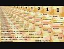 日刊SZ姉貴ランキング12月14日号.mp255