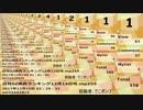 日刊SZ姉貴ランキング12月15日号.mp256