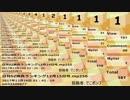 日刊SZ姉貴ランキング12月16日号.mp257