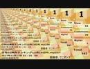 日刊SZ姉貴ランキング12月17日号.mp258