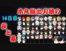 【刀剣乱舞】本丸総出で刃狼 パート41(14