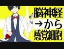 【人/力】天/才.ロ.ッ/ク【u.t.っぽいど】
