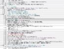 第35位:マルチ待機所 2017年の振り返り (1/8) thumbnail