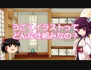 第13位:【ゆっくり解説】うごくイラストってどういう仕組みなの?【Live2D】 thumbnail