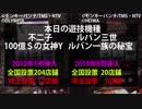 目指せ!現役博物館inチャレンジャー春日部221 珍古台探訪-第9回-①