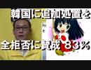 日韓合意へのお替り要求を全拒否方針に賛成83%!時代は嫌韓がデフォ