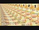 日刊SZ姉貴ランキング1月18日号.mp290