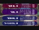 【FF12 TZA】トウルヌソルを入荷します+マサムネIと同時入荷【実況】3/3