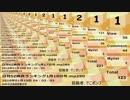 日刊SZ姉貴ランキング1月19日号.mp291