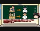 【ゆっくり解説】人の成長に関する科学的研究による教訓【子育て】