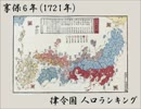 享保6年(1721年) 律令国(旧国) 人口ランキング