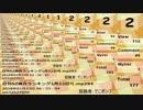日刊SZ姉貴ランキング1月23日号.mp295