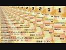 日刊SZ姉貴ランキング1月27日号.mp299