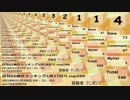 日刊SZ姉貴ランキング1月28日号.mp300