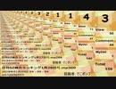 日刊SZ姉貴ランキング1月29日号.mp301