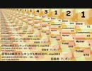 日刊SZ姉貴ランキング2月1日号.mp304