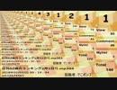 日刊SZ姉貴ランキング2月2日号.mp305
