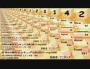 日刊SZ姉貴ランキング2月4日号.mp307