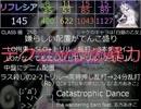 REFLEC BEAT 悠久のリフレシア Lv15メドレー(2016/12/01~2017/12/21)