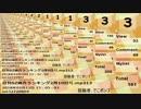 日刊SZ姉貴ランキング2月11日号.mp314