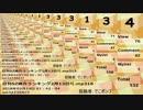 日刊SZ姉貴ランキング2月14日号.mp317