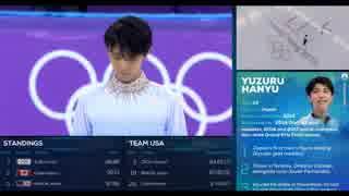 羽生結弦SP / Olympic Winter Games 2018