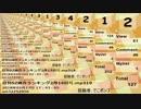 日刊SZ姉貴ランキング2月17日号.mp320