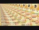 日刊SZ姉貴ランキング2月23日号.mp326