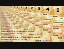 日刊SZ姉貴ランキング2月25日号.mp328