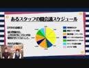 闘会議2018 ゲーム実況者エリアを裏まで振り返り part.4(完)