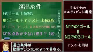 【ゆっくり実況】カルチョビット 年俸1000万円以下縛り Part16【GBA】