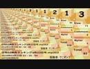 日刊SZ姉貴ランキング3月23日号.mp354
