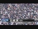 第70位:2018年 第66回 日経賞(GⅡ)【ガンコ】 thumbnail