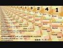 日刊SZ姉貴ランキング3月26日号.mp357