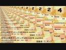 日刊SZ姉貴ランキング4月1日号.mp363