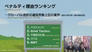 FF14 第43回プロデューサーレターLIVE 5/6
