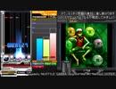 【beatmaniaIIDX】ACSP八段がINFINITAS SP八段を受ける動画【ゆっくり・結月ゆかり】