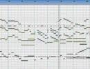 オーディンスフィア - 巻き返せ (耳コピ)