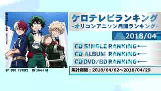 アニソンランキング 2018年4月【ケロテレビランキング】