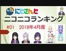 にじさんじニコニコランキング #01 2018年4月度