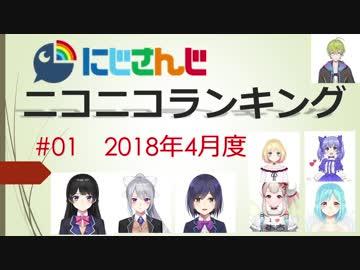 にじさんじニコニコランキング 01 2018年4月度 Nicozon