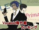Vocaloid海外組ランキング(マイリスト率篇)