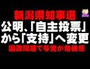 【新潟県知事選の情勢】公明が自主投票から「支持」へ - 国政問題に与党が危機感