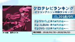 アニソンランキング 2018年5月【ケロテレビランキング】