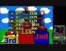 野生動物のレース All Cups RTA_16分39秒99