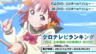 上半期アニソンランキング 2018 BD/DVD特典CD BEST 25【ケロテレビ】
